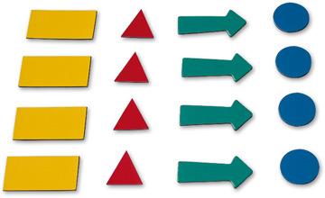 Symbole magnetyczne
